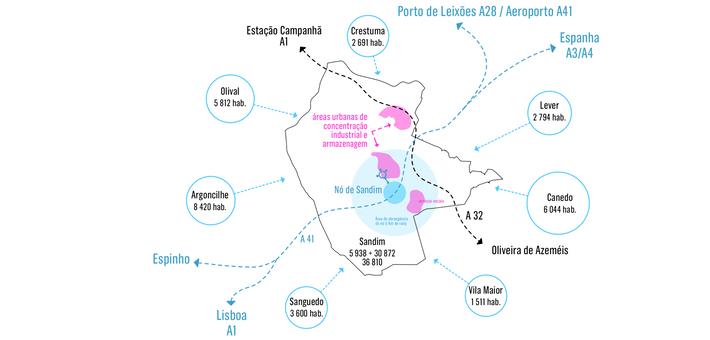 PR2016 Zona Industrial